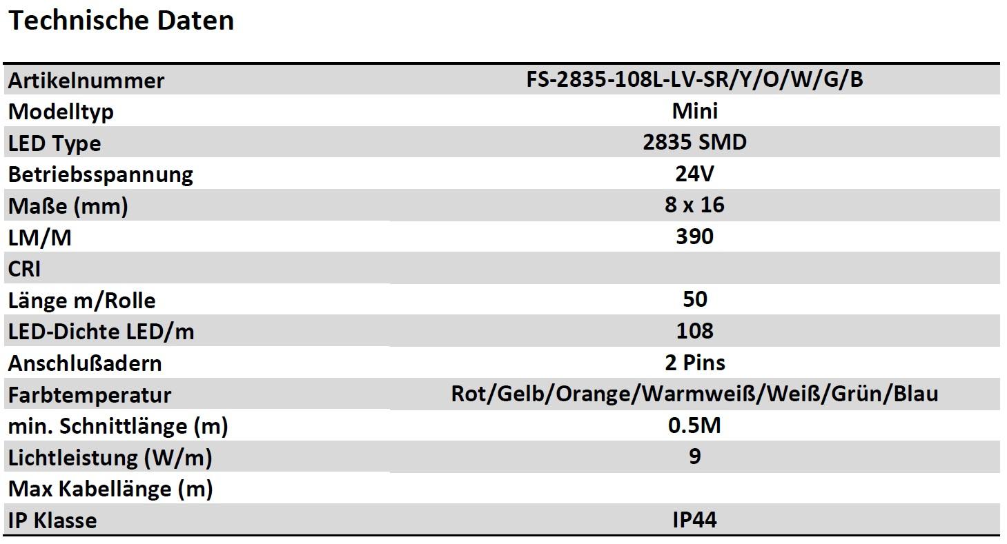 FD-2835-108L-LV-S
