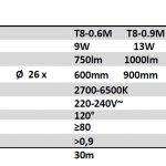 LED T8 Steckröhren-System mit SMD-Technologie